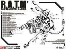 R.A.T.M by pzUH