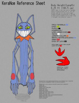 KeraNom (Digimon Creepypasta OC) Reference Sheet by The-Metal-Maniac