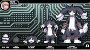 Haremon Digivolution Sheet by addixtion21