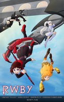 RWBY by Sound-Resonance