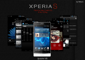 Xperia S theme for Sony ICS v1.4 by ThilinaC