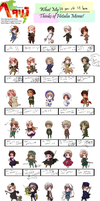 what my lit bro thinks of hetalia meme xDDDD by etto-sama