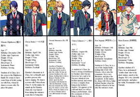 Uta no Prince-sama guys by NightArrcher