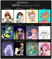 2016 by togipo