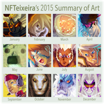 Summary of Art 2015 by nfteixeira