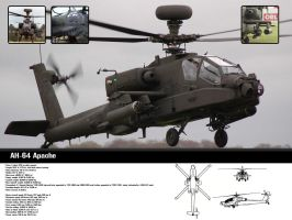 Apache Wallpaper by Elwoodzik