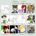 2012 blah summary by Pikalu