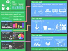 climate change adaptation infographic by slitchz