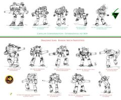 AU Battletech:  Experimental 'Mechs by ThunderGodXarbala