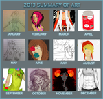 2013 Art summary by Comebackgirl99