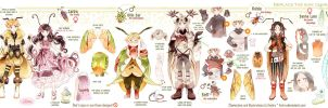 .GOOSEBERRY's additional characters' ref. by Hetiru