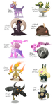 Pokefusion composites by umbbe