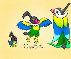 Chatot's evolution line by Copanel-CP