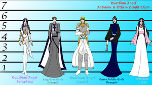 Guardian Angel Antigone and Parents Height Chart by TorresAdlinCDL91