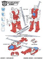 The Ark - War Within - Protectobots - Blades by JP-V
