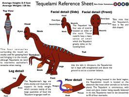 Tequelami Reference Sheet by platypus12