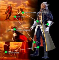 similarities of xehanort by OmegaSlaserdude-EXE