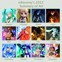 2012 completed by nikicorny