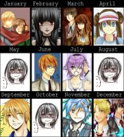2012 Art summary by KuroBaka22