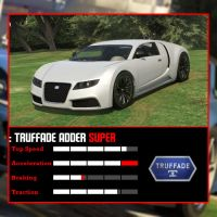 Truffade Adder GTA V by juniorbunny
