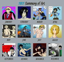 2012 Summary by Bottled-Love