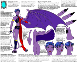Nightshade Character Sheet by DragonsLover1