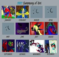 2012 art summary by BT-fabulouscatlord