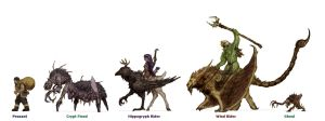 WARCRAFT to Scale! by xiaorobear