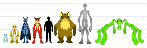Species Height Chart by RockoTheTaco