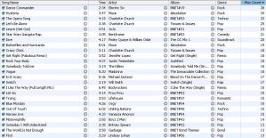 iPod Chart 29th August 2005 by NYC55david
