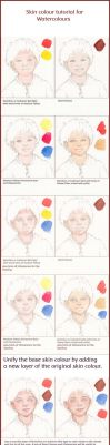 Skin Colour Tutorial for Watercolours by Leochi