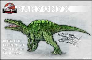 Baryonyx by WolfLinx