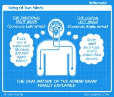 Being Of Two Minds by schizmatic