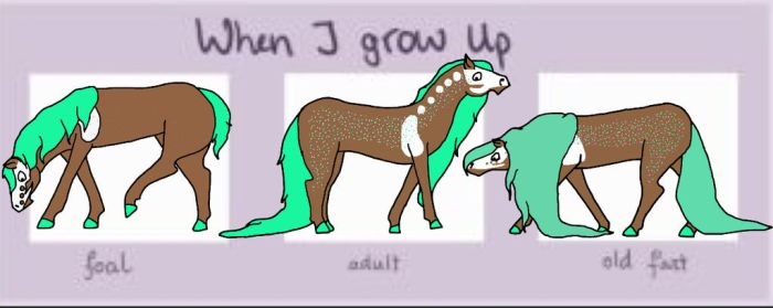When I Grow Up Meme by Saydieh