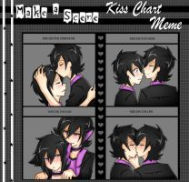 James kissing meme by Katkat-Tan
