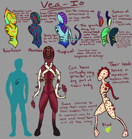 Vea-Io Species Info by sugar-hype99