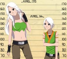 CM: April Height Chart by Chloeeh
