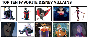 Top 10 favourite disney villains by coralinefan4ever