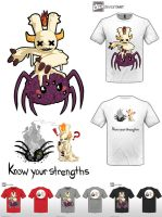 Know Your Strengths by Kinla