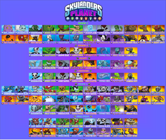 Skylanders Planet: The Story So Far by Proceleon
