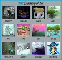 Summary 2012 by chocobeery