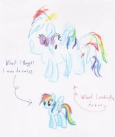 Drawn with eyes closed :) by Lumdrop