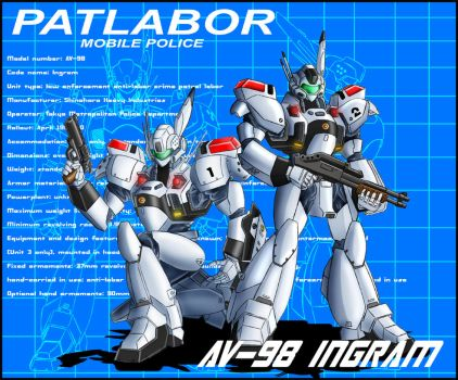 Patlabor: Ingrams Unit 1 and 2 by zeiram0034
