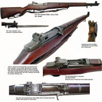 The M1 Garand by Crewshay