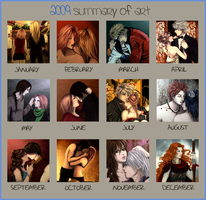 Art Summary 2009 by cynchick