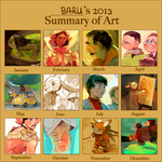 2013 Summary of Art by Barukurii