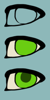 Walkthrough - How I draw eyes by Reneah