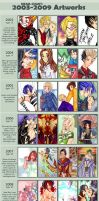 Improvement Meme 2003-2009 by Meam-chan