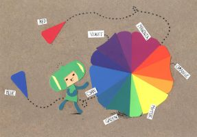 Katamari Color Wheel by donteatthefish