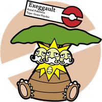 Fake Pokemon: Exeggault by Sageroot